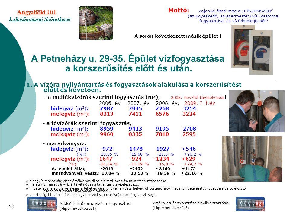 A Petneházy u.29-35. Épület vízfogyasztása a korszerűsítés előtt és után.