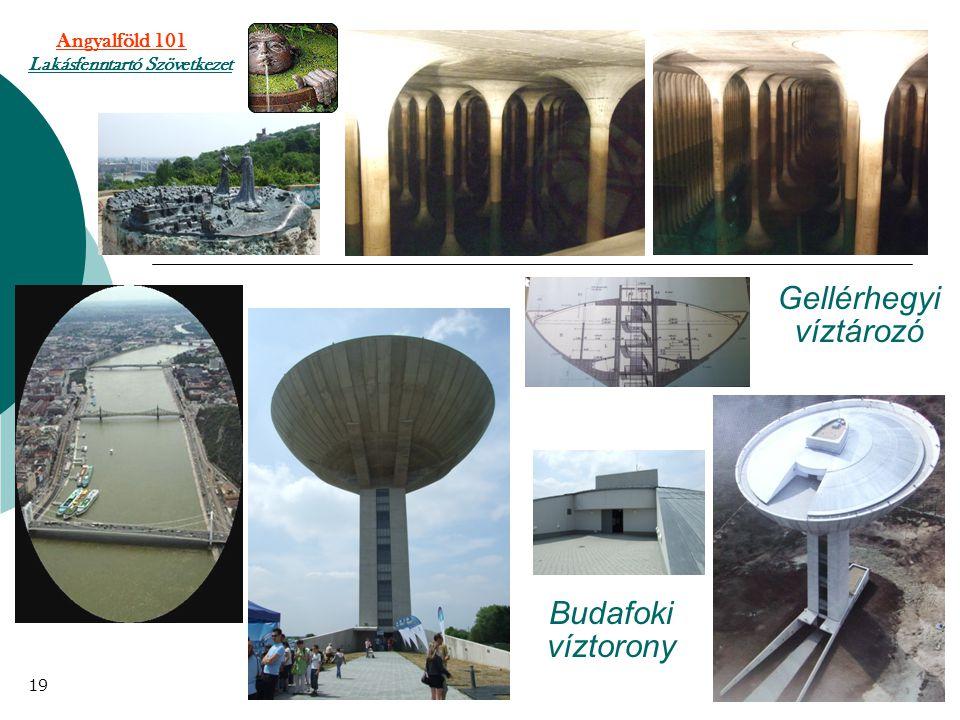 Gellérhegyi víztározó Angyalföld 101 Lakásfenntartó Szövetkezet 19 Budafoki víztorony