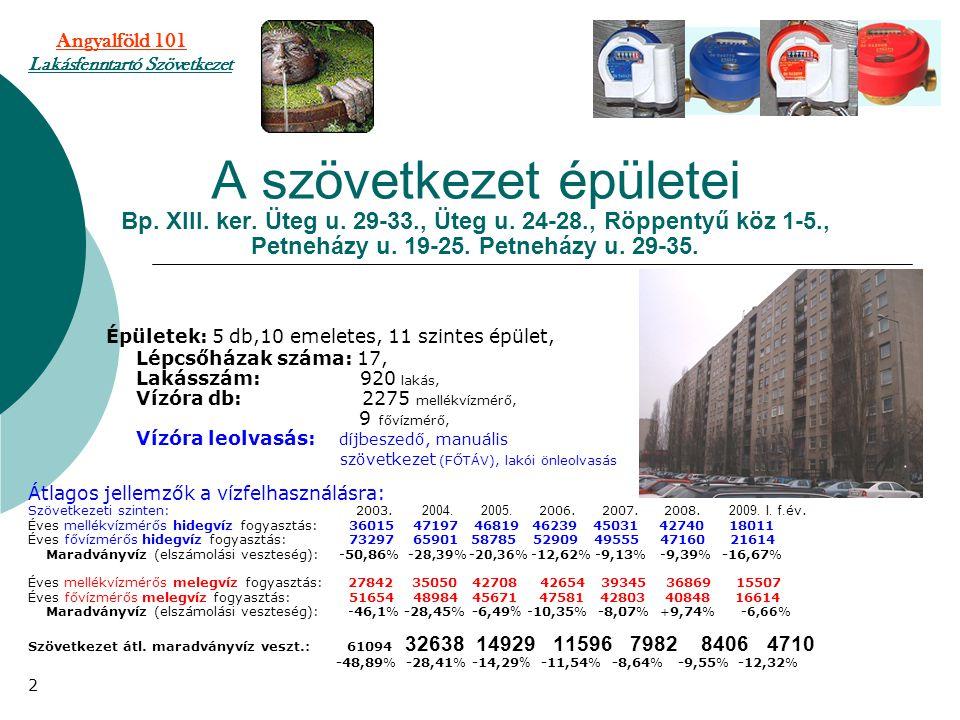 A szövetkezet épületei Bp.XIII. ker. Üteg u. 29-33., Üteg u.