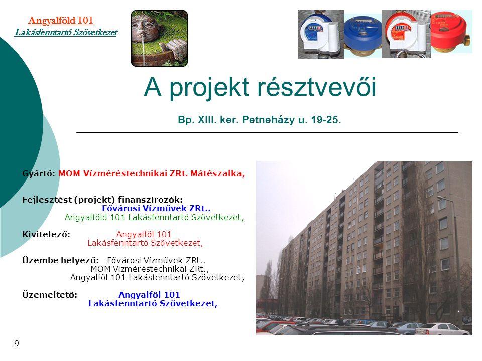 A projekt résztvevői Bp. XIII. ker. Petneházy u. 19-25. Gyártó: MOM Vízméréstechnikai ZRt. Mátészalka, Fejlesztést (projekt) finanszírozók: Fővárosi V