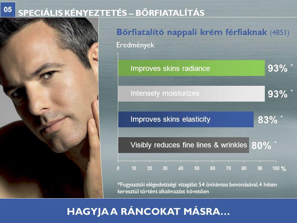 SPECIÁLIS KÉNYEZTETÉS- – BŐRFIATALÍTÁS 05 Bőrfiatalító szemránckrém férfiaknak (4852)  Használat előtt tisztítsa meg bőrét, majd a szemránckrémet felszívódásig masszírozza be.
