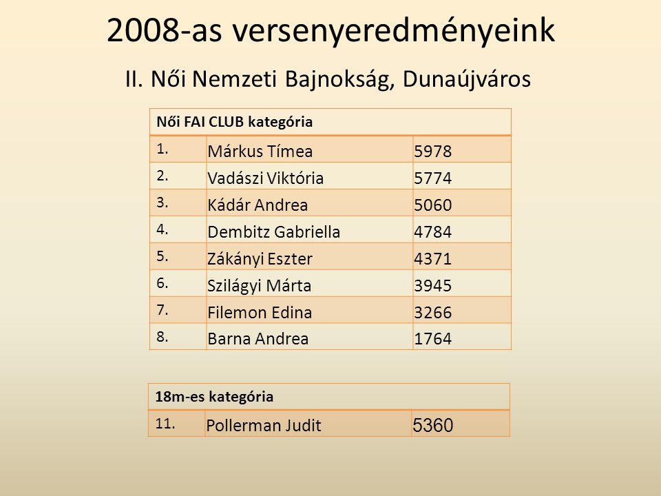 II. Női Nemzeti Bajnokság, Dunaújváros Női FAI CLUB kategória 1. Márkus Tímea5978 2. Vadászi Viktória5774 3. Kádár Andrea5060 4. Dembitz Gabriella4784