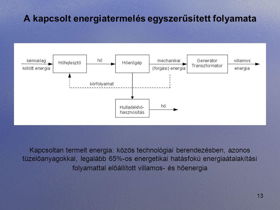 13 A kapcsolt energiatermelés egyszerűsített folyamata Kapcsoltan termelt energia: közös technológiai berendezésben, azonos tüzelőanyagokkal, legalább