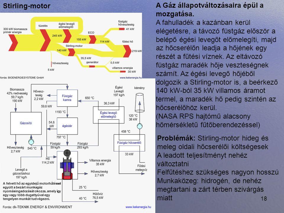 18 Stirling-motor A Gáz állapotváltozásaira épül a mozgatása. A fahulladék a kazánban kerül elégetésre, a távozó füstgáz először a belépő égési levegő