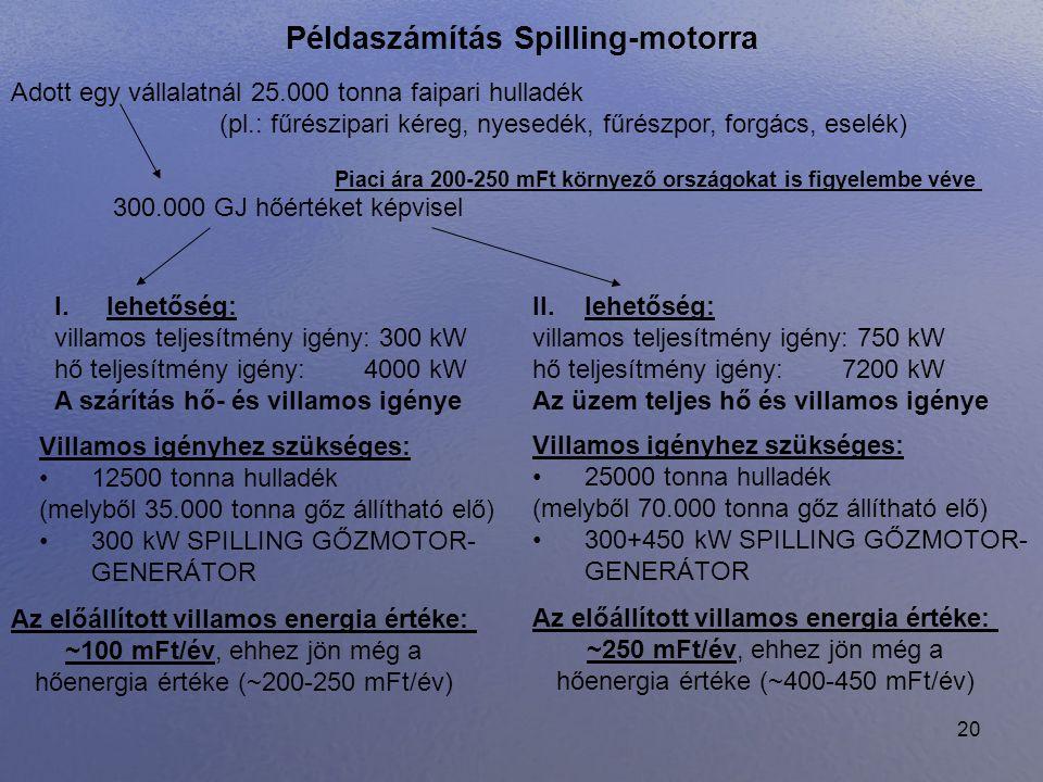 20 Példaszámítás Spilling-motorra Adott egy vállalatnál 25.000 tonna faipari hulladék (pl.: fűrészipari kéreg, nyesedék, fűrészpor, forgács, eselék) 3