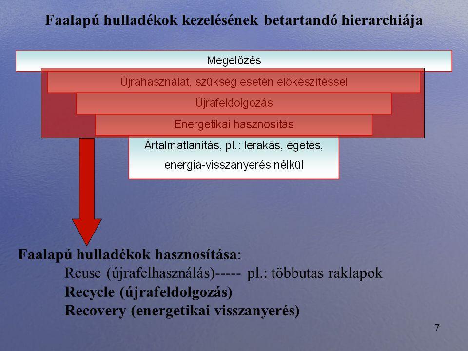 7 Faalapú hulladékok kezelésének betartandó hierarchiája Faalapú hulladékok hasznosítása: Reuse (újrafelhasználás)----- pl.: többutas raklapok Recycle