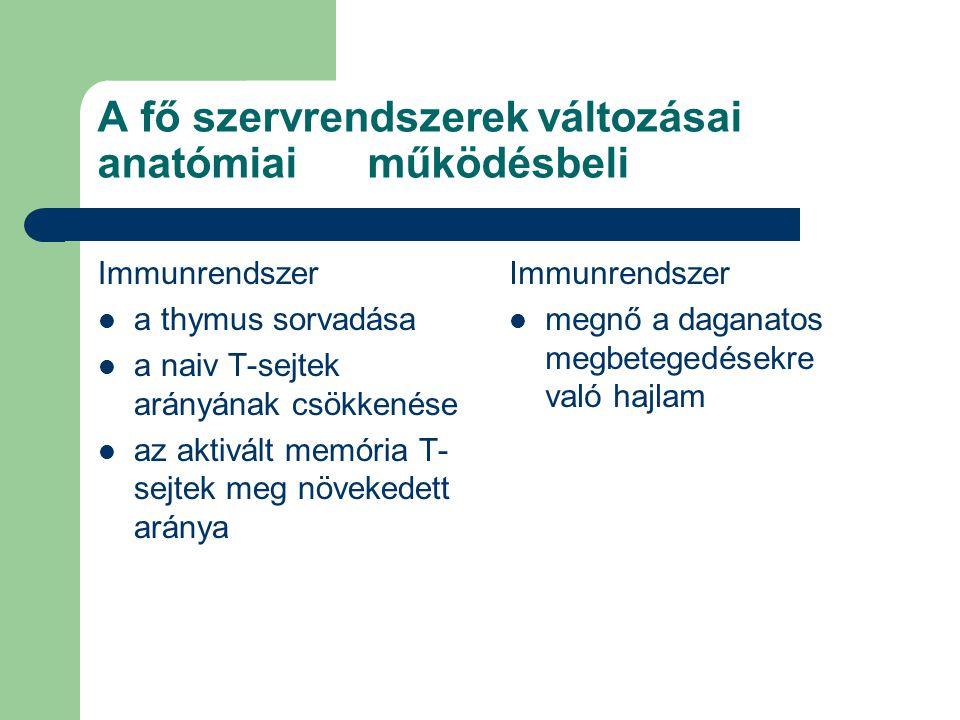 A fő szervrendszerek változásai anatómiai működésbeli Immunrendszer  a thymus sorvadása  a naiv T-sejtek arányának csökkenése  az aktivált memória T- sejtek meg növekedett aránya Immunrendszer  megnő a daganatos megbetegedésekre való hajlam