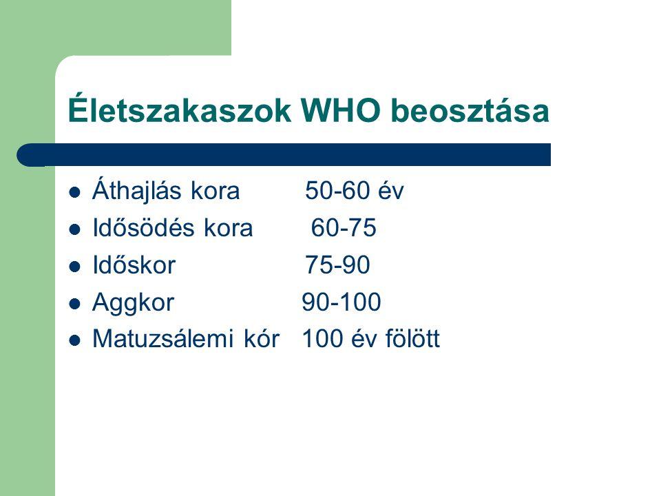 Magyarországi adatok  Minden ötödik ember betöltötte a 60 évet /2 millió ember, EU-ban kedvezőtlenebb/  A korban előrehaladva a férfiak halálozása magasabb mint a nőké  A születéskor várható életkór férfiaknál 68 év, nőknél 76 év /EU országokban magasabb/