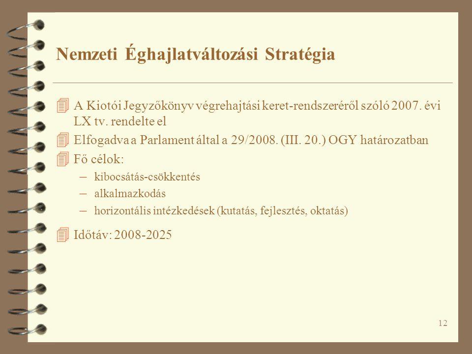 12 Nemzeti Éghajlatváltozási Stratégia 4 A Kiotói Jegyzőkönyv végrehajtási keret-rendszeréről szóló 2007. évi LX tv. rendelte el 4 Elfogadva a Parlame