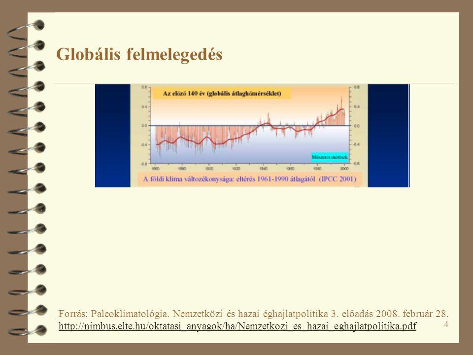 5 Globális felmelegedés Forrás: Paleoklimatológia.
