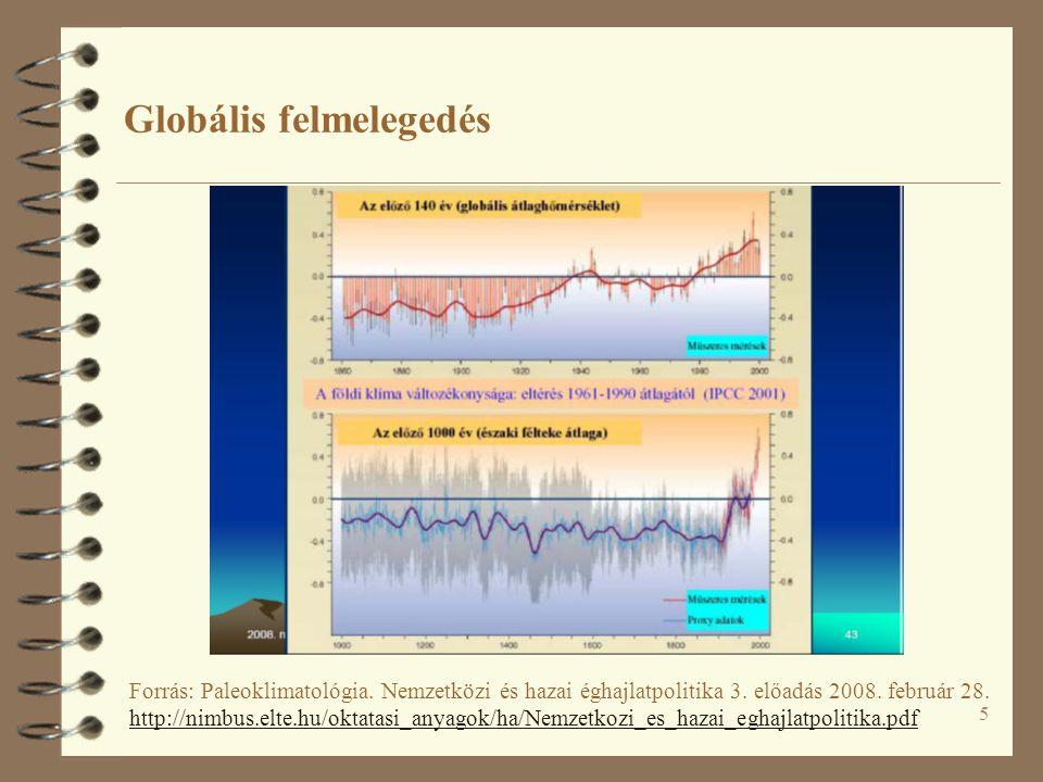 5 Globális felmelegedés Forrás: Paleoklimatológia. Nemzetközi és hazai éghajlatpolitika 3. előadás 2008. február 28. http://nimbus.elte.hu/oktatasi_an