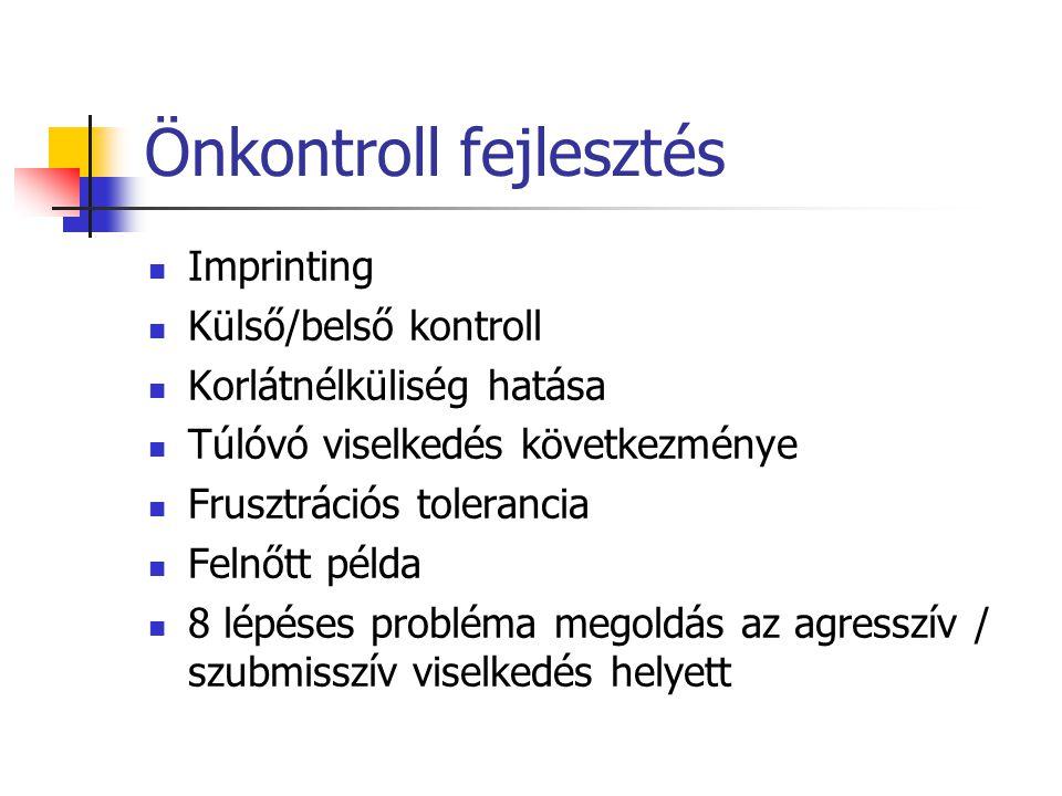 Önkontroll fejlesztés  Imprinting  Külső/belső kontroll  Korlátnélküliség hatása  Túlóvó viselkedés következménye  Frusztrációs tolerancia  Felnőtt példa  8 lépéses probléma megoldás az agresszív / szubmisszív viselkedés helyett