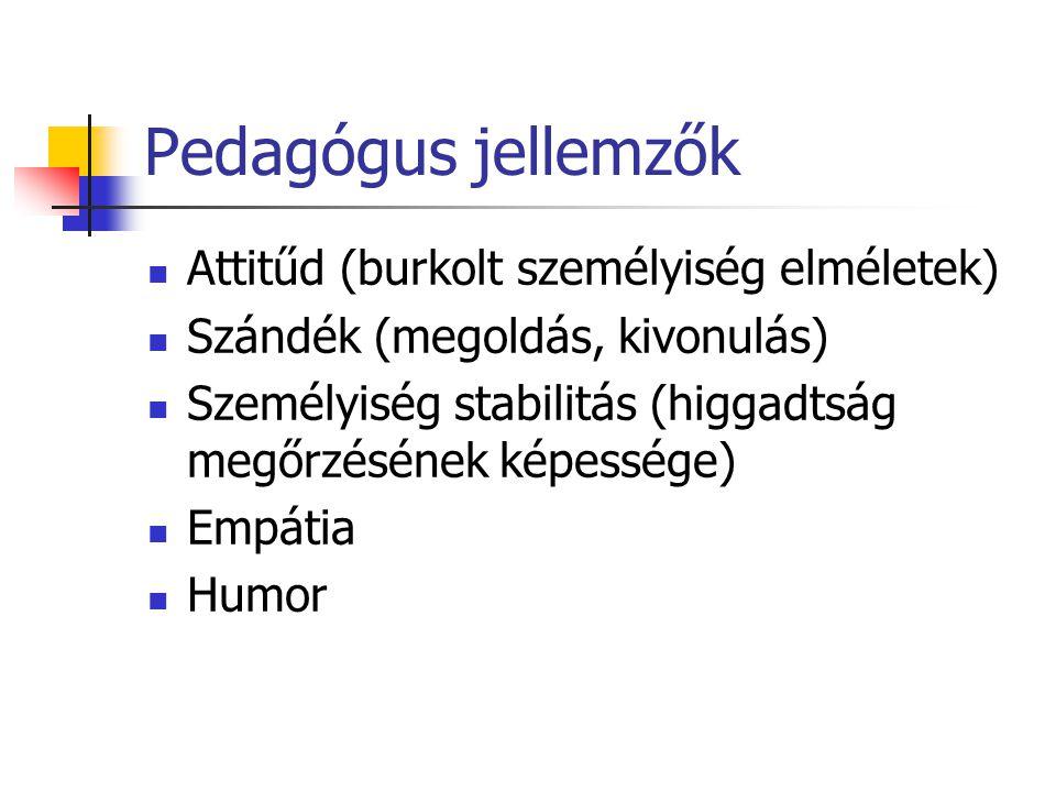 Pedagógus jellemzők  Attitűd (burkolt személyiség elméletek)  Szándék (megoldás, kivonulás)  Személyiség stabilitás (higgadtság megőrzésének képessége)  Empátia  Humor
