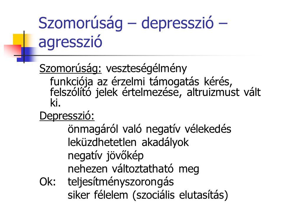 Szomorúság – depresszió – agresszió Szomorúság: veszteségélmény funkciója az érzelmi támogatás kérés, felszólító jelek értelmezése, altruizmust vált ki.