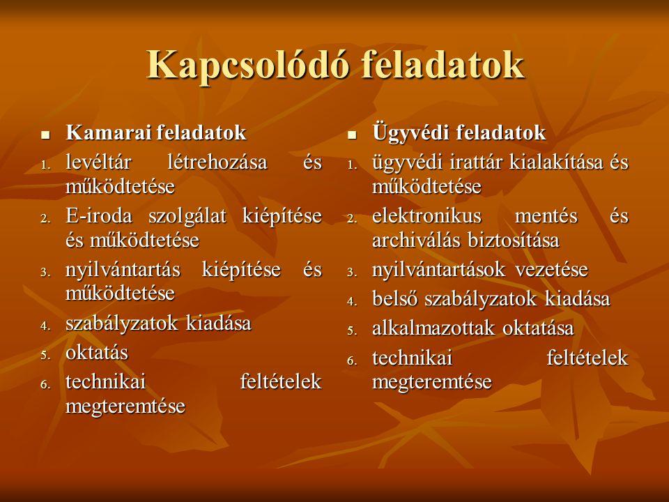 Kapcsolódó feladatok  Kamarai feladatok 1. levéltár létrehozása és működtetése 2. E-iroda szolgálat kiépítése és működtetése 3. nyilvántartás kiépíté