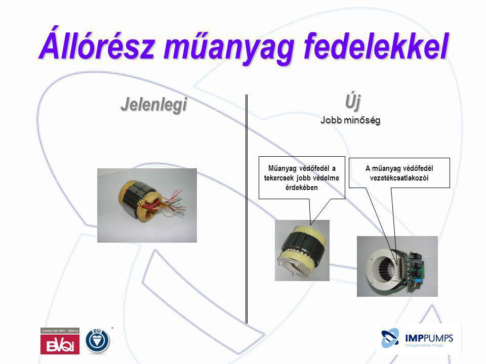 Állórész műanyag fedelekkel Jelenlegi Új A műanyag védőfedél vezetékcsatlakozói Műanyag védőfedél a tekercsek jobb védelme érdekében Jobb minőség