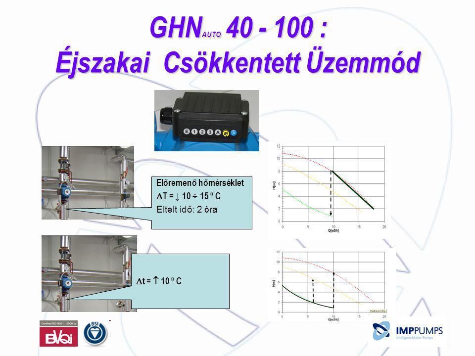 GHN AUTO 40 - 100 : Éjszakai Csökkentett Üzemmód Előremenő hőmérséklet  T = ↓ 10 ÷ 15 0 C Eltelt idő: 2 ó ra  t =  10 0 C A