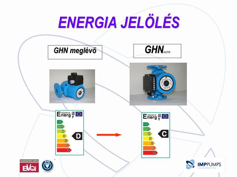ENERGIA JELÖLÉS GHN meglévő GHN AUTO