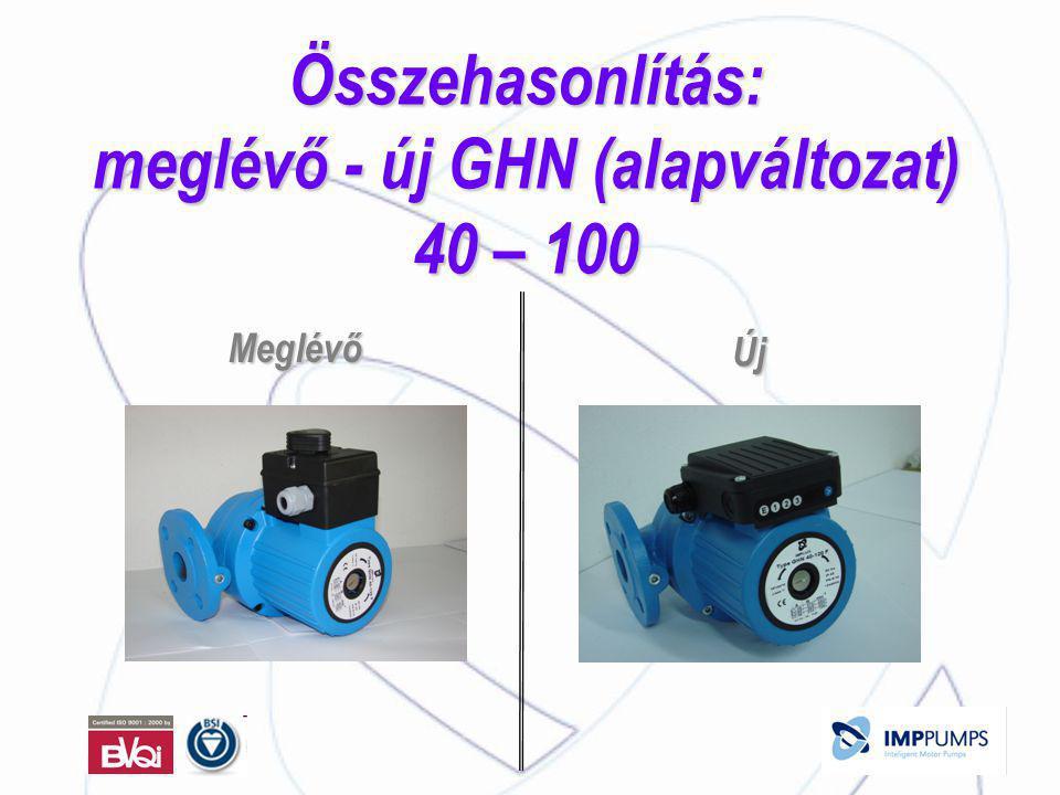 Összehasonlítás: meglévő - új GHN (alapváltozat) 40 – 100 Meglévő Új