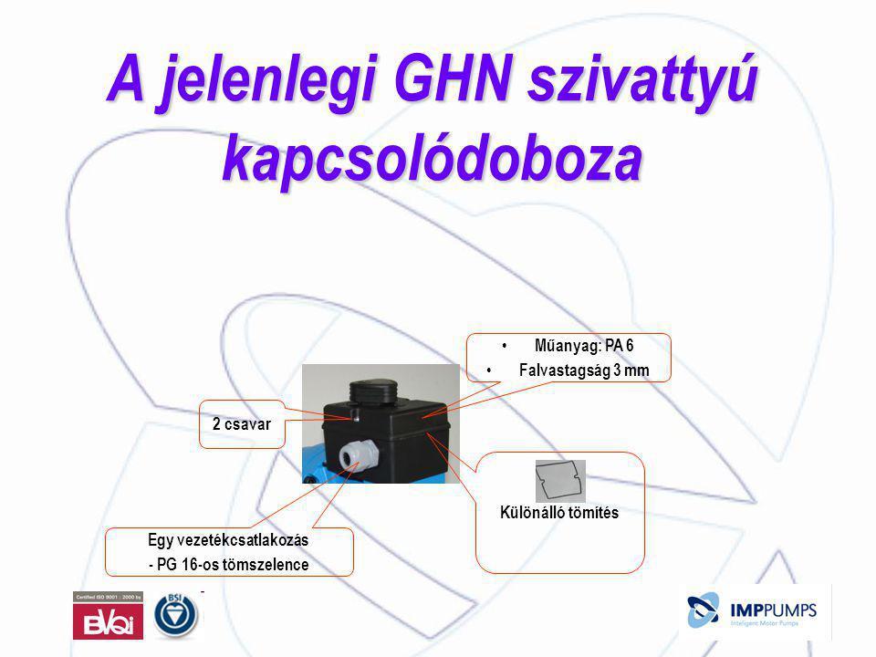 A jelenlegi GHN szivattyú kapcsolódoboza • Műanyag: PA 6 • Falvastagság 3 mm 2 csavar Egy vezetékcsatlakozás - PG 16-os tömszelence Különálló tömítés
