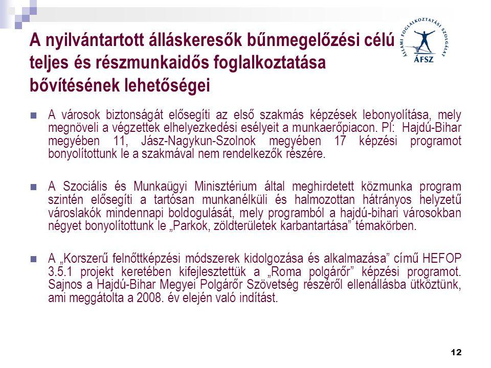 12 A nyilvántartott álláskeresők bűnmegelőzési célú teljes és részmunkaidős foglalkoztatása bővítésének lehetőségei  A városok biztonságát elősegíti