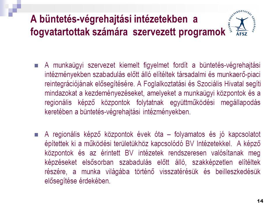 14 A büntetés-végrehajtási intézetekben a fogvatartottak számára szervezett programok  A munkaügyi szervezet kiemelt figyelmet fordít a büntetés-végr