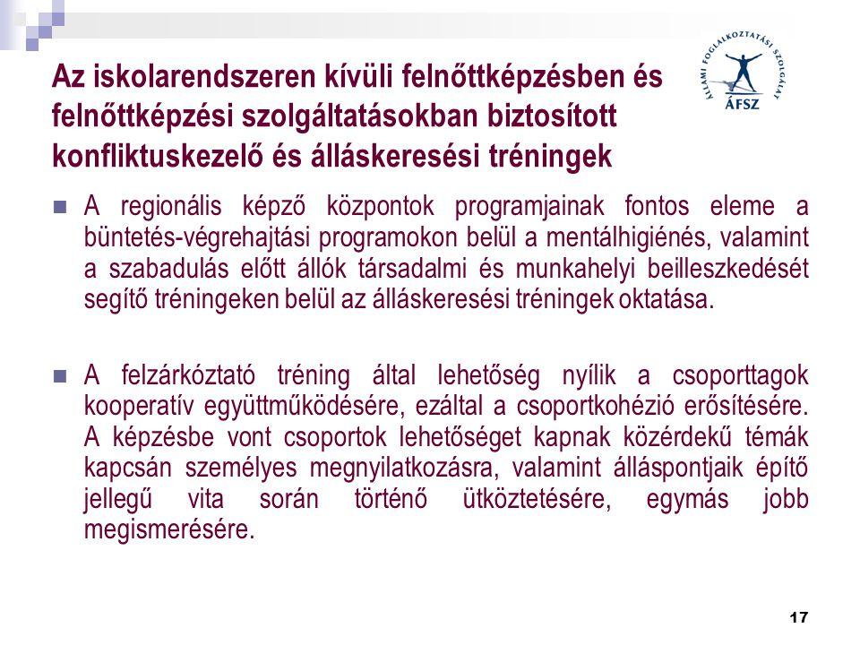 17 Az iskolarendszeren kívüli felnőttképzésben és felnőttképzési szolgáltatásokban biztosított konfliktuskezelő és álláskeresési tréningek  A regioná