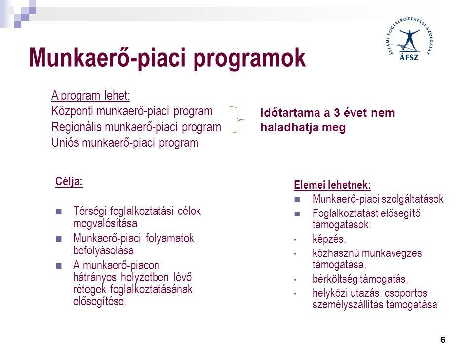 6 Munkaerő-piaci programok Célja:  Térségi foglalkoztatási célok megvalósítása  Munkaerő-piaci folyamatok befolyásolása  A munkaerő-piacon hátrányo