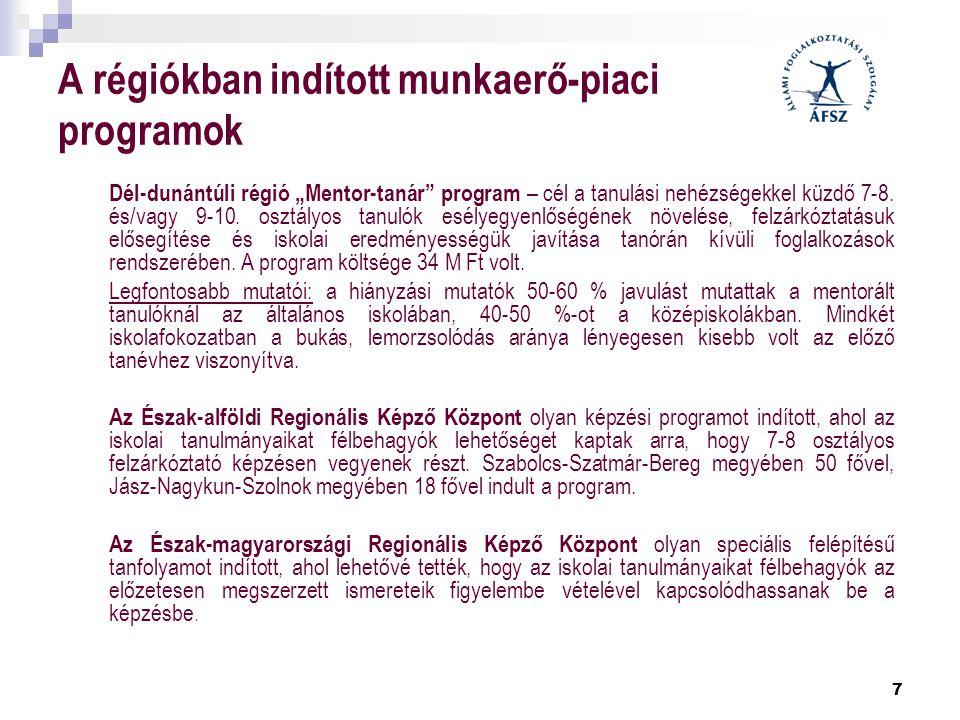 """7 A régiókban indított munkaerő-piaci programok Dél-dunántúli régió """"Mentor-tanár"""" program – cél a tanulási nehézségekkel küzdő 7-8. és/vagy 9-10. osz"""