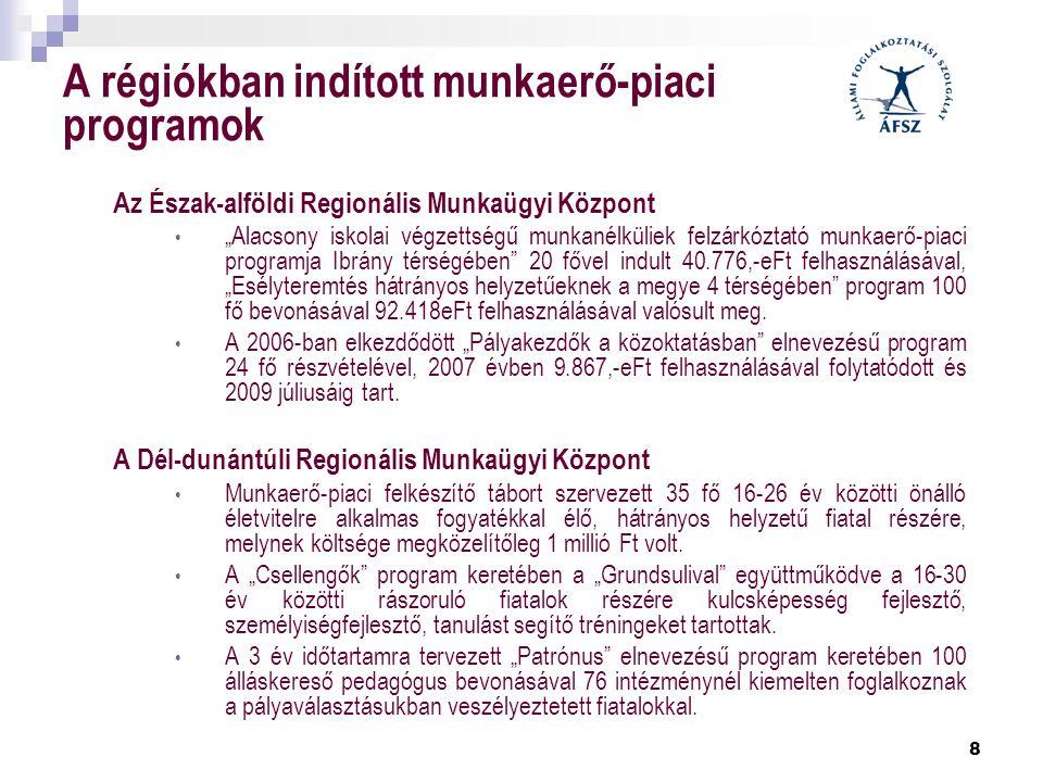 """8 A régiókban indított munkaerő-piaci programok Az Észak-alföldi Regionális Munkaügyi Központ • """"Alacsony iskolai végzettségű munkanélküliek felzárkóz"""