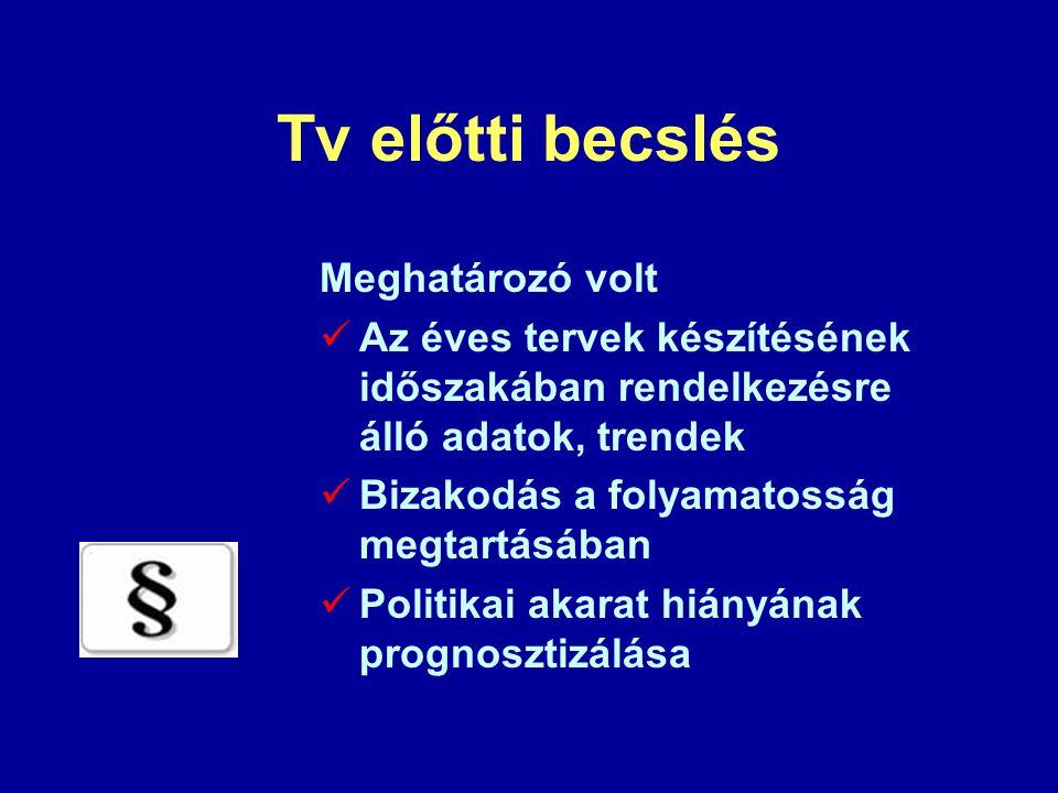 Tv előtti becslés Meghatározó volt  Az éves tervek készítésének időszakában rendelkezésre álló adatok, trendek  Bizakodás a folyamatosság megtartásá