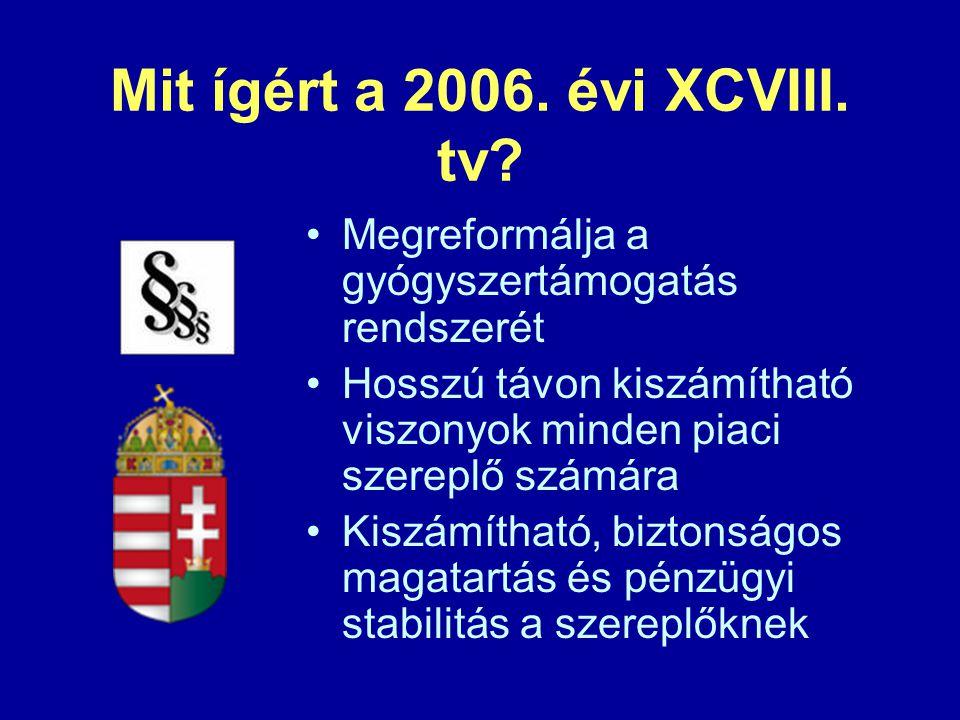 Mit ígért a 2006. évi XCVIII. tv? •Megreformálja a gyógyszertámogatás rendszerét •Hosszú távon kiszámítható viszonyok minden piaci szereplő számára •K