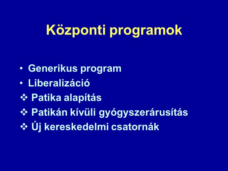 Központi programok •Generikus program •Liberalizáció  Patika alapítás  Patikán kívüli gyógyszerárusítás  Új kereskedelmi csatornák