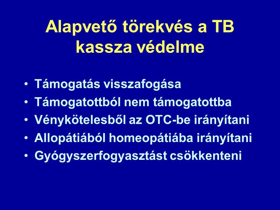 Alapvető törekvés a TB kassza védelme •Támogatás visszafogása •Támogatottból nem támogatottba •Vénykötelesből az OTC-be irányítani •Allopátiából homeo