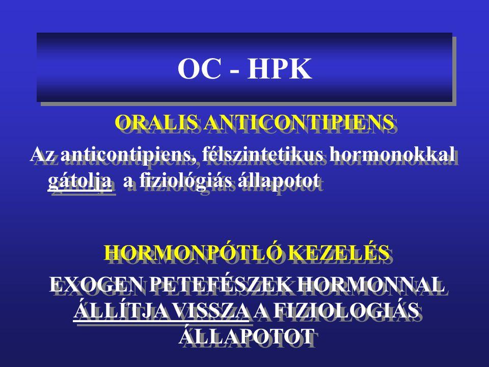 OC - HPK ORALIS ANTICONTIPIENS Az anticontipiens, félszintetikus hormonokkal gátolja a fiziológiás állapotot ORALIS ANTICONTIPIENS Az anticontipiens,
