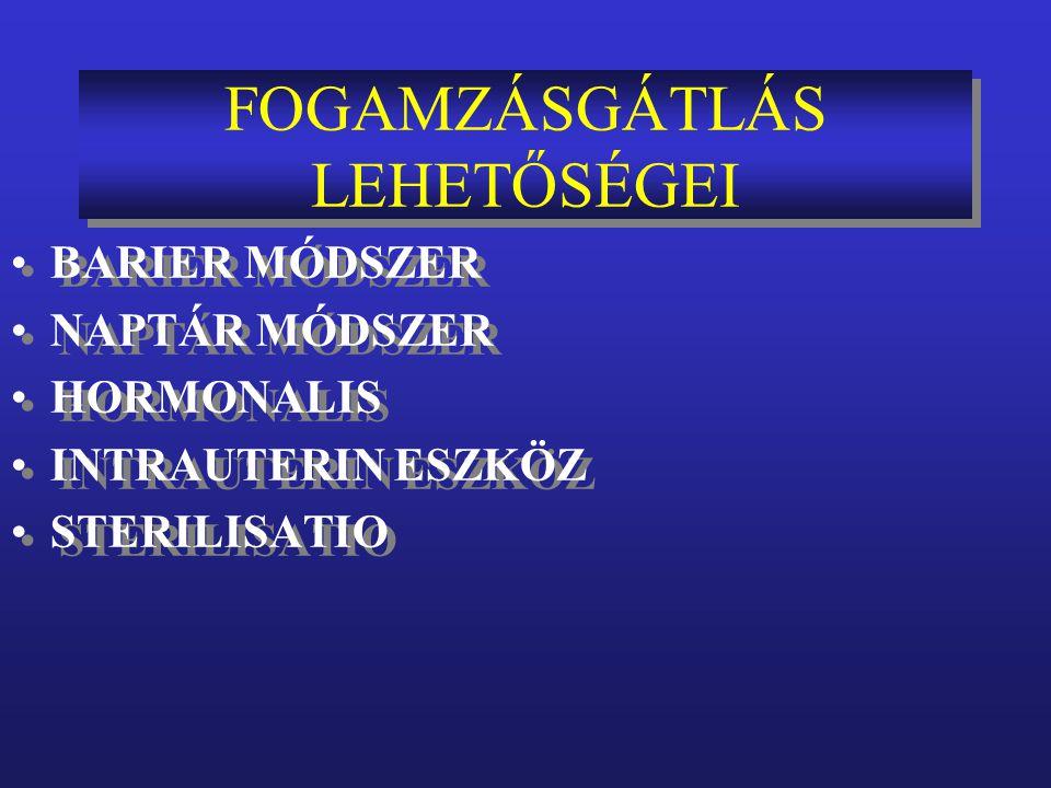 Magyarországon az összes postmenopausában lévő nők 3.5% -a részesül HPK-ban.