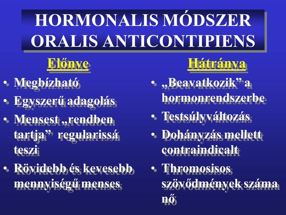INTRAUTERIN ESZKÖZ Előnye •Megbízható •Fél-egy évenkénti ellenőrzés elegendő •Hormonális hatása nincs Előnye •Megbízható •Fél-egy évenkénti ellenőrzés elegendő •Hormonális hatása nincs Hátránya •Gyulladásos szövődmény •Vérzéses szövődmény (ez Mirena esetén nincs) Hátránya •Gyulladásos szövődmény •Vérzéses szövődmény (ez Mirena esetén nincs)