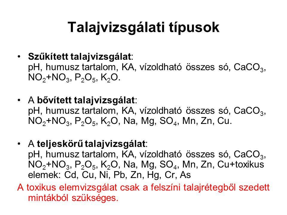 Talajvizsgálati típusok •Szűkített talajvizsgálat: pH, humusz tartalom, KA, vízoldható összes só, CaCO 3, NO 2 +NO 3, P 2 O 5, K 2 O.