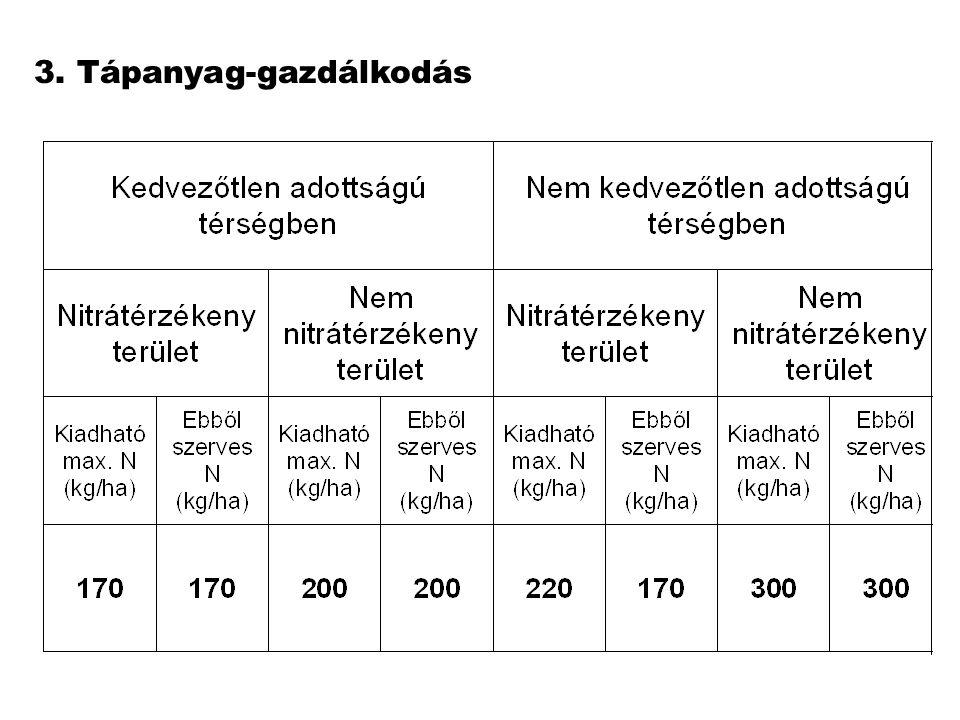 2.b.) Gyepterületek agrár-környezetgazdálkodási intézkedései célprogramoktalajvizsgálat típusa tápanyag- gazdálkodás i terv kötelező N hatóanyag korlátozás kg/ha/év trágyafajta korlátozás talajjavítás B.1.a.
