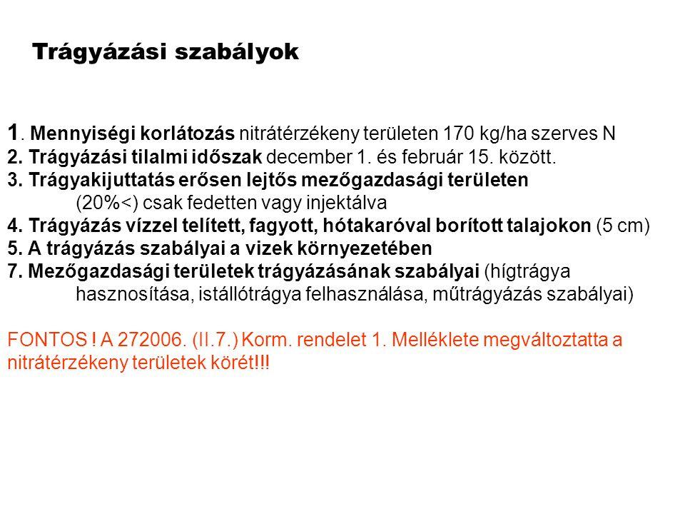 1.Mennyiségi korlátozás nitrátérzékeny területen 170 kg/ha szerves N 2.