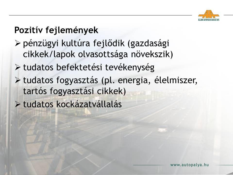 Pozitív fejlemények  pénzügyi kultúra fejlődik (gazdasági cikkek/lapok olvasottsága növekszik)  tudatos befektetési tevékenység  tudatos fogyasztás (pl.