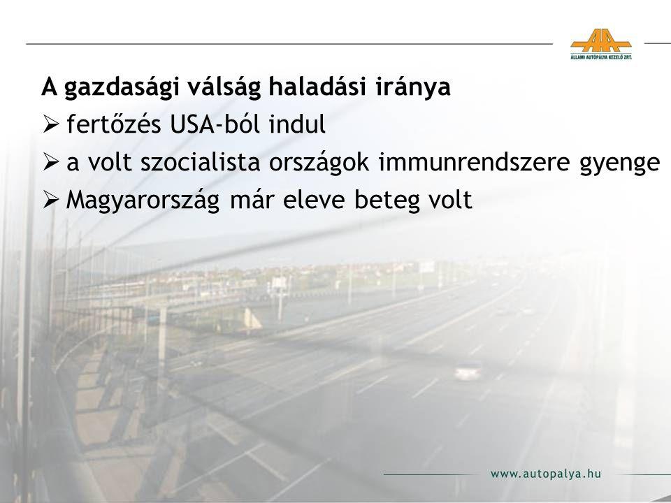 A gazdasági válság haladási iránya  fertőzés USA-ból indul  a volt szocialista országok immunrendszere gyenge  Magyarország már eleve beteg volt