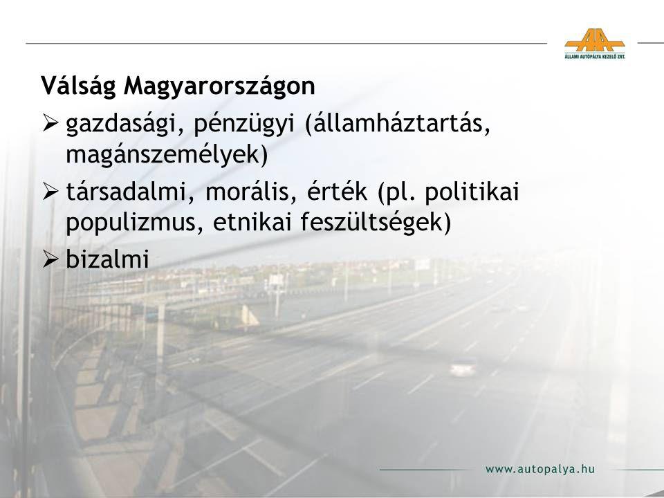 Válság Magyarországon  gazdasági, pénzügyi (államháztartás, magánszemélyek)  társadalmi, morális, érték (pl.