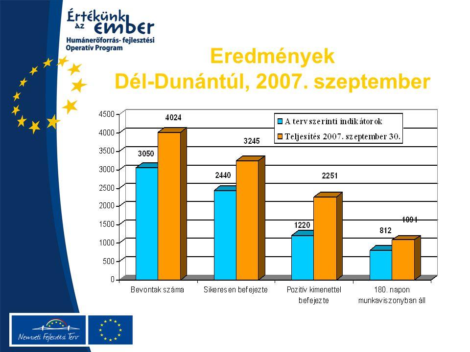 Eredmények Dél-Dunántúl, 2007. szeptember