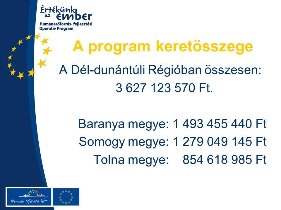 A program keretösszege A Dél-dunántúli Régióban összesen: 3 627 123 570 Ft.