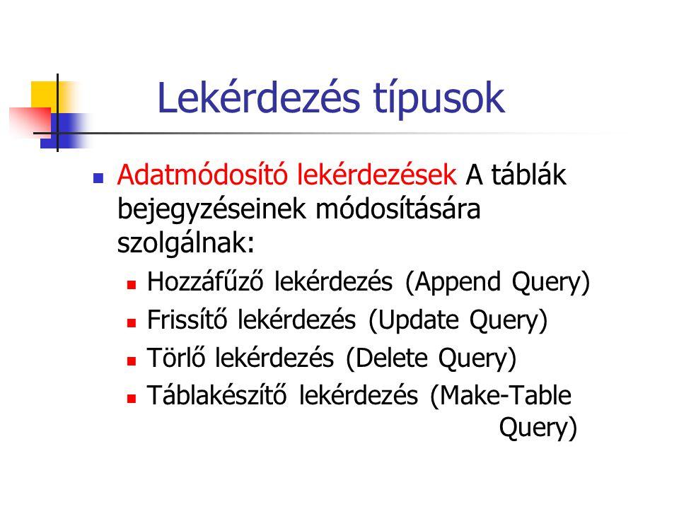 Lekérdezés típusok  Adatmódosító lekérdezések A táblák bejegyzéseinek módosítására szolgálnak:  Hozzáfűző lekérdezés (Append Query)  Frissítő lekér
