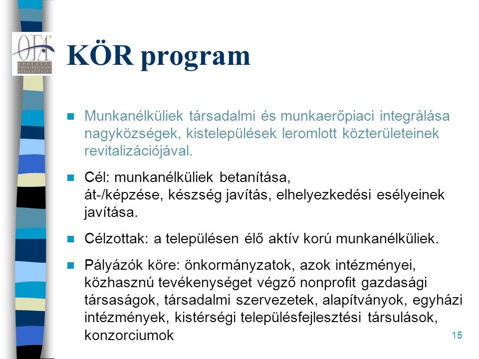 15 KÖR program  Munkanélküliek társadalmi és munkaerőpiaci integrálása nagyközségek, kistelepülések leromlott közterületeinek revitalizációjával.  C