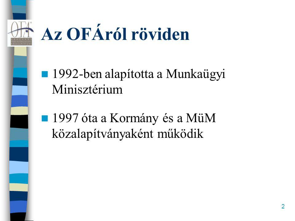 2 Az OFÁról röviden  1992-ben alapította a Munkaügyi Minisztérium  1997 óta a Kormány és a MüM közalapítványaként működik