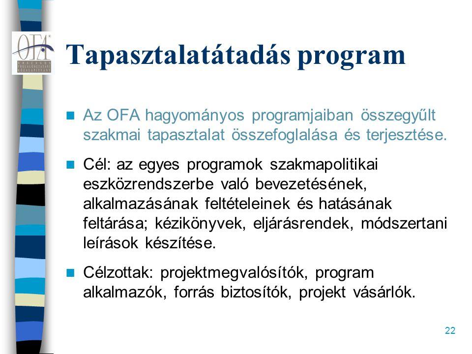 22 Tapasztalatátadás program  Az OFA hagyományos programjaiban összegyűlt szakmai tapasztalat összefoglalása és terjesztése.  Cél: az egyes programo