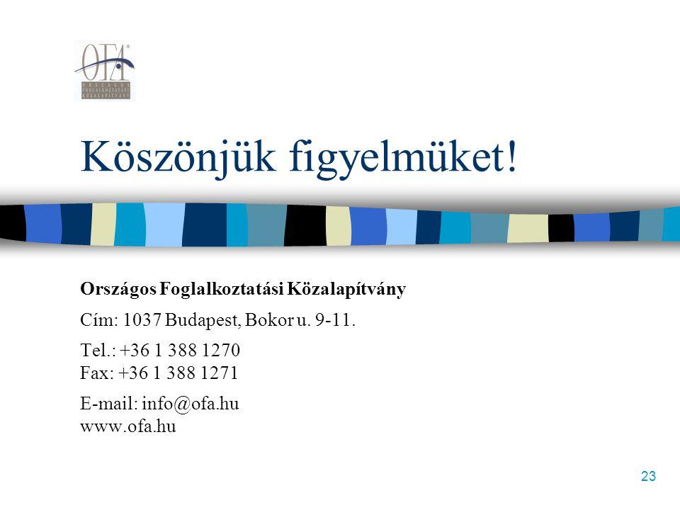 23 Országos Foglalkoztatási Közalapítvány Cím: 1037 Budapest, Bokor u.
